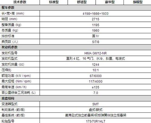 海马福仕达 荣达正式上市 售价3.98 5.08万元 广高清图片